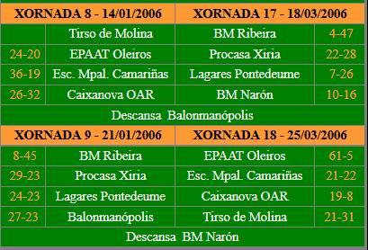 05-06-inf-mas-cla2