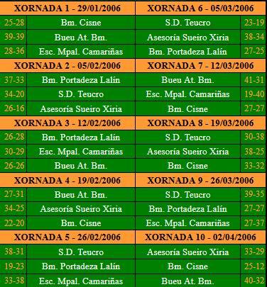 05-06-xuv-mas-galega