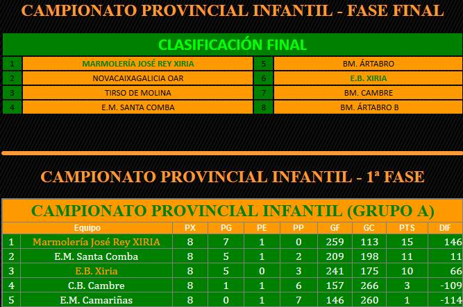 10-11-inf-4