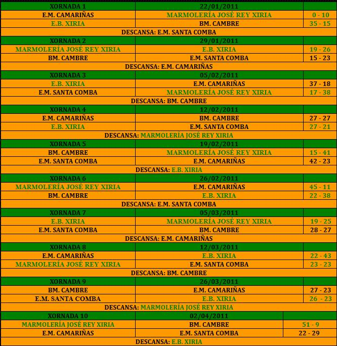 10-11-inf.2