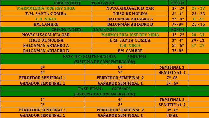 10-11-inf3